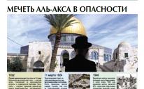 "Газета ""Арраид"" №11 (181) 2014"