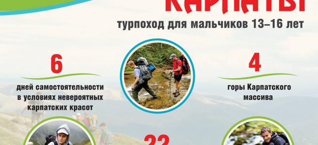 Шукаємо дисциплінованих підлітків для участі в скаутському турпоході!