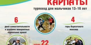 WANTED: Disciplined Teenagers for Scout Camping!