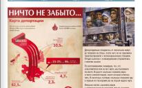 """Газета """"Арраід"""" №5 (164) 2013"""